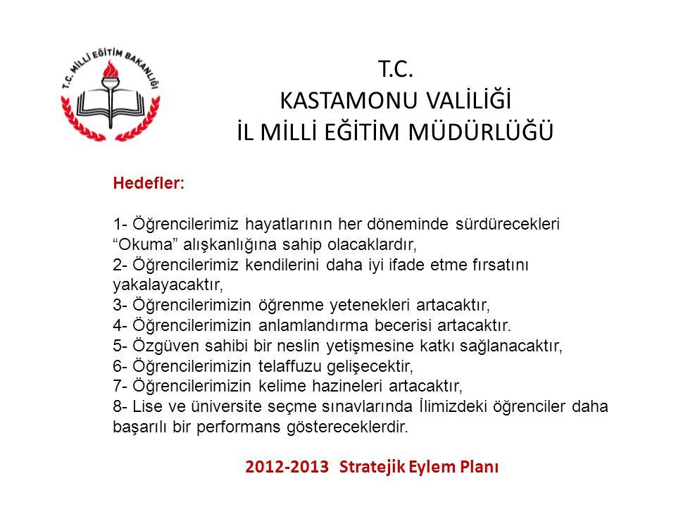 T.C. KASTAMONU VALİLİĞİ İL MİLLİ EĞİTİM MÜDÜRLÜĞÜ 2012-2013 Stratejik Eylem Planı Hedefler: 1- Öğrencilerimiz hayatlarının her döneminde sürdürecekler