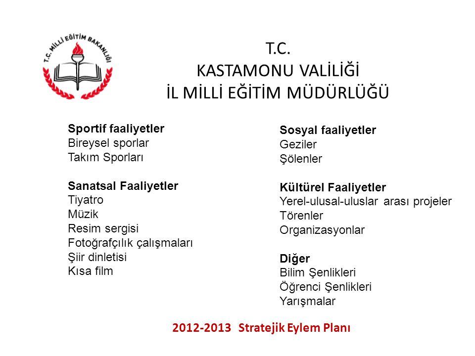 T.C. KASTAMONU VALİLİĞİ İL MİLLİ EĞİTİM MÜDÜRLÜĞÜ 2012-2013 Stratejik Eylem Planı Sportif faaliyetler Bireysel sporlar Takım Sporları Sanatsal Faaliye