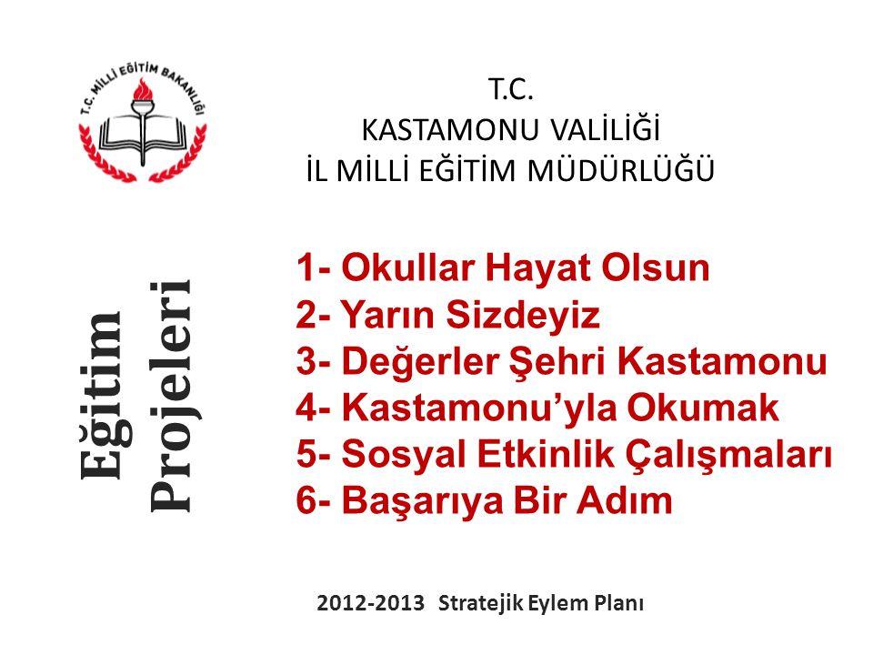 T.C. KASTAMONU VALİLİĞİ İL MİLLİ EĞİTİM MÜDÜRLÜĞÜ 2012-2013 Stratejik Eylem Planı Eğitim Projeleri 1- Okullar Hayat Olsun 2- Yarın Sizdeyiz 3- Değerle
