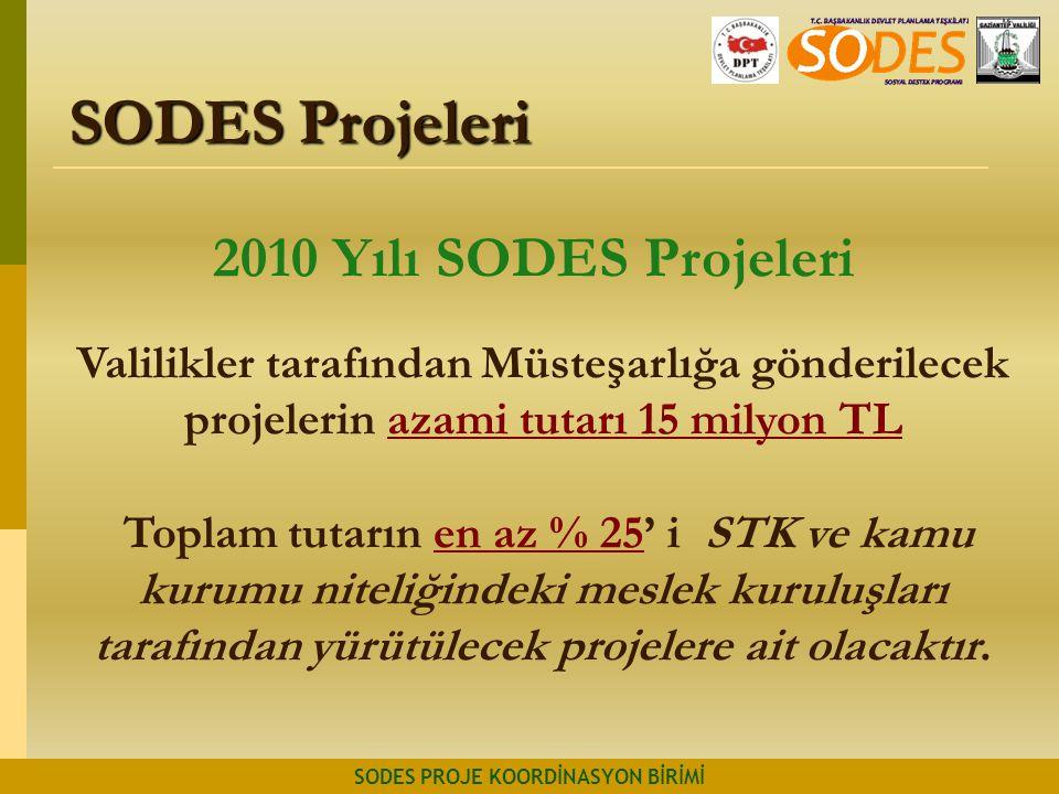 SODES Projeleri SODES PROJE KOORDİNASYON BİRİMİ Valilikler tarafından Müsteşarlığa gönderilecek projelerin azami tutarı 15 milyon TL Toplam tutarın en