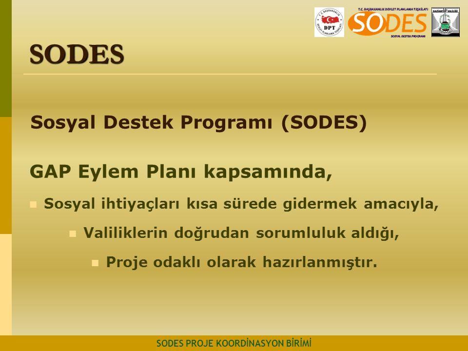 Sosyal Destek Programı (SODES) GAP Eylem Planı kapsamında, Sosyal ihtiyaçları kısa sürede gidermek amacıyla, Valiliklerin doğrudan sorumluluk aldığı,