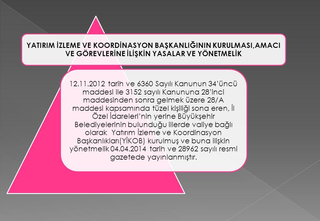 YATIRIM İZLEME VE KOORDİNASYON BAŞKANLIĞININ KURULMASI,AMACI VE GÖREVLERİNE İLİŞKİN YASALAR VE YÖNETMELİK 12.11.2012 tarih ve 6360 Sayılı Kanunun 34'ü