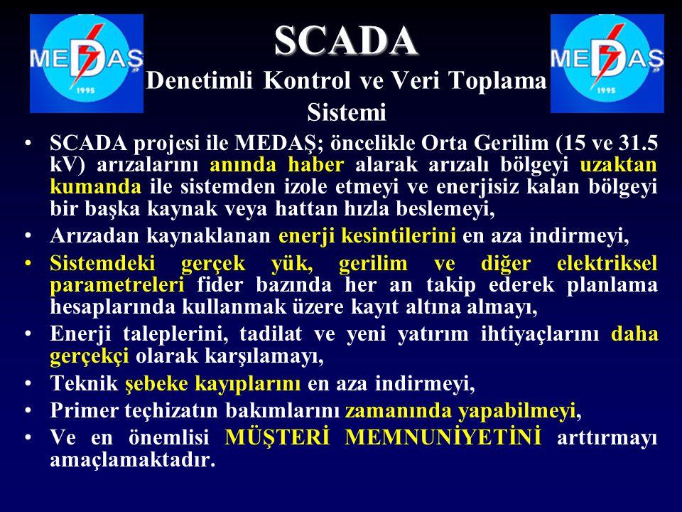 SCADA projesi ile MEDAŞ; öncelikle Orta Gerilim (15 ve 31.5 kV) arızalarını anında haber alarak arızalı bölgeyi uzaktan kumanda ile sistemden izole et