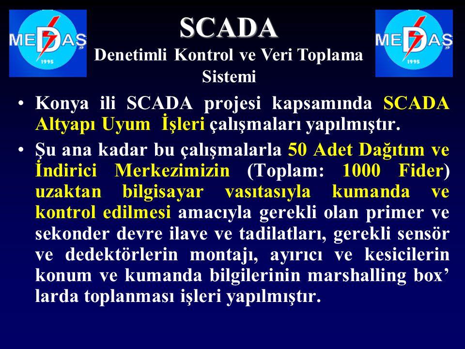 Konya ili SCADA projesi kapsamında SCADA Altyapı Uyum İşleri çalışmaları yapılmıştır. Şu ana kadar bu çalışmalarla 50 Adet Dağıtım ve İndirici Merkezi