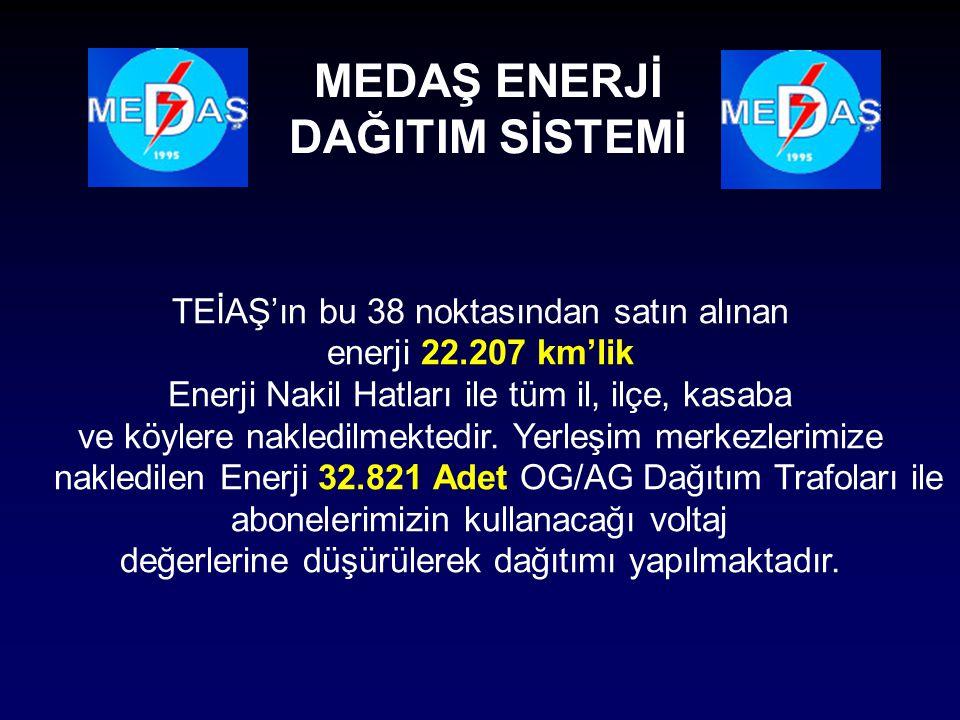 TEİAŞ'ın bu 38 noktasından satın alınan enerji 22.207 km'lik Enerji Nakil Hatları ile tüm il, ilçe, kasaba ve köylere nakledilmektedir. Yerleşim merke