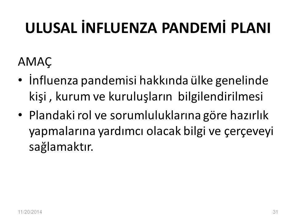 ULUSAL İNFLUENZA PANDEMİ PLANI AMAÇ İnfluenza pandemisi hakkında ülke genelinde kişi, kurum ve kuruluşların bilgilendirilmesi Plandaki rol ve sorumlul