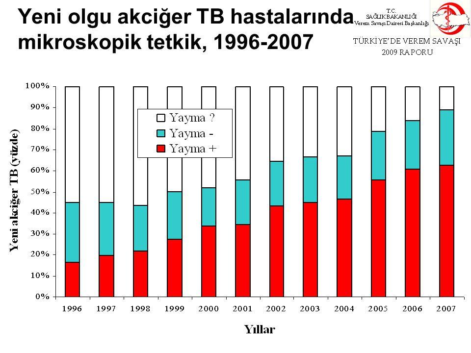 Yeni olgu akciğer TB hastalarında mikroskopik tetkik, 1996-2007