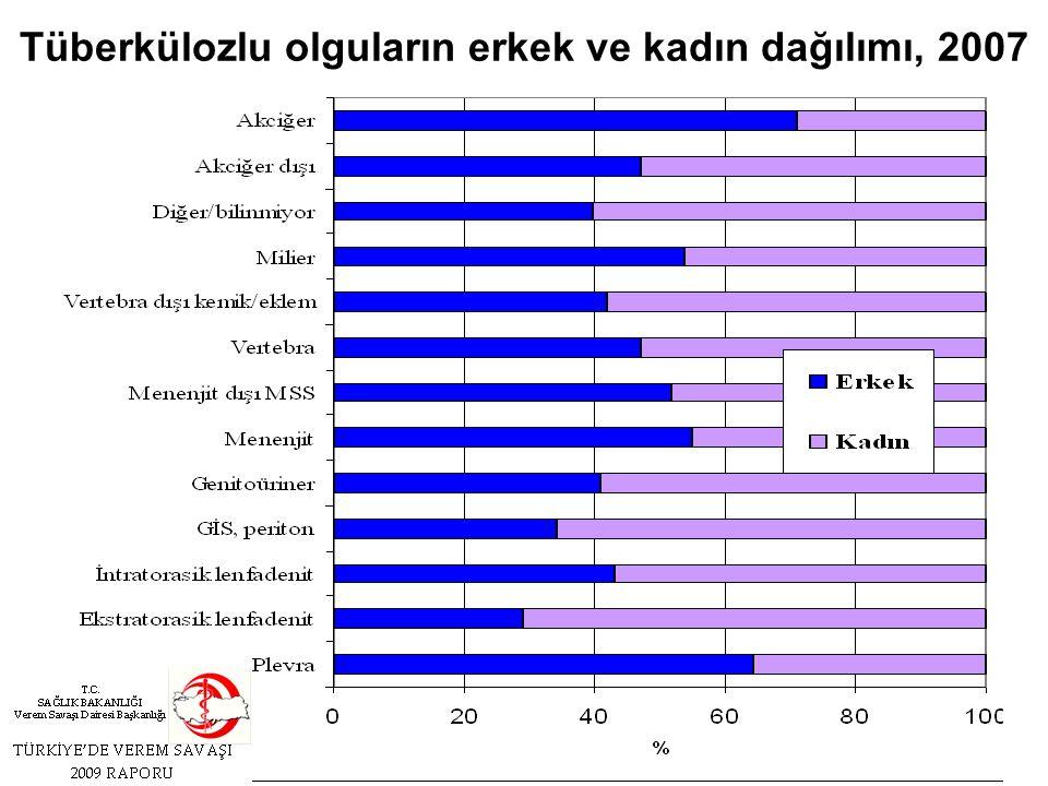 Tüberkülozlu olguların erkek ve kadın dağılımı, 2007