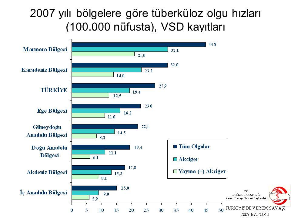2007 yılı bölgelere göre tüberküloz olgu hızları (100.000 nüfusta), VSD kayıtları