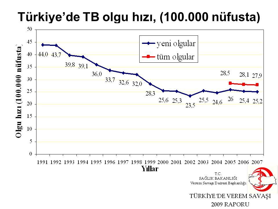 Yeni olguların yaş gruplarına göre olgu hızı, 1996-2007