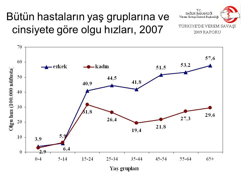 Bütün hastaların yaş gruplarına ve cinsiyete göre olgu hızları, 2007