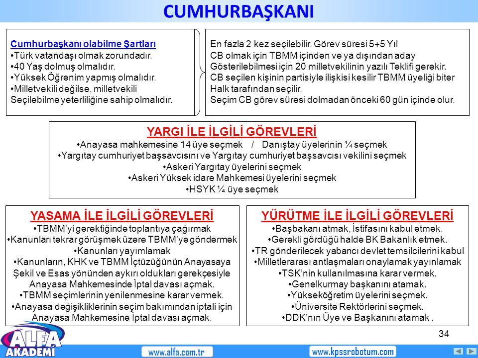 34 Cumhurbaşkanı olabilme Şartları Türk vatandaşı olmak zorundadır. 40 Yaş dolmuş olmalıdır. Yüksek Öğrenim yapmış olmalıdır. Milletvekili değilse, mi
