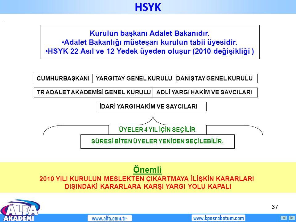 37. Kurulun başkanı Adalet Bakanıdır. Adalet Bakanlığı müsteşarı kurulun tabii üyesidir. HSYK 22 Asıl ve 12 Yedek üyeden oluşur (2010 değişikliği ) CU
