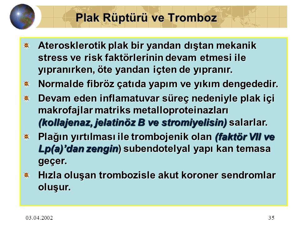 03.04.200235 Plak Rüptürü ve Tromboz Aterosklerotik plak bir yandan dıştan mekanik stress ve risk faktörlerinin devam etmesi ile yıpranırken, öte yandan içten de yıpranır.