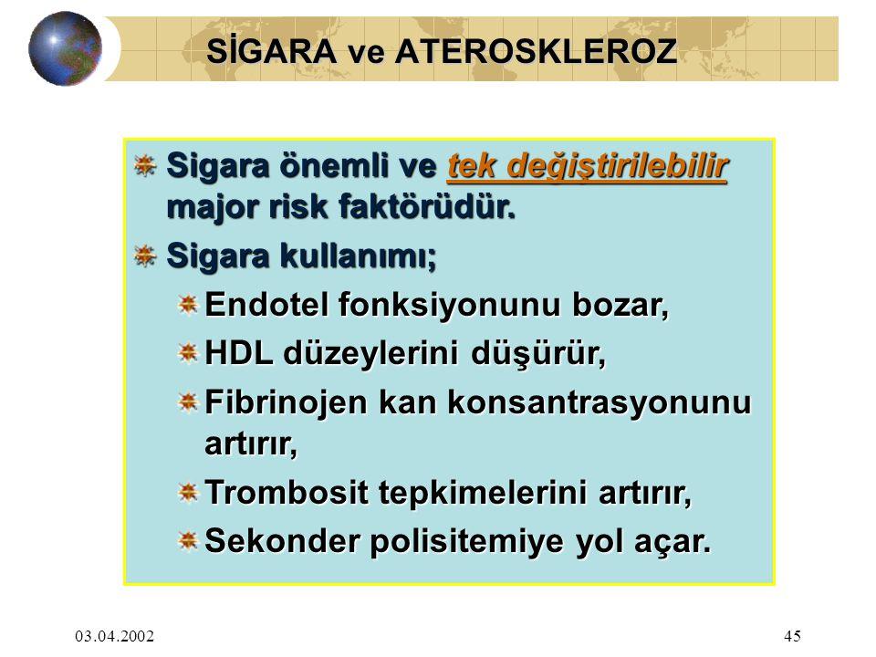 03.04.200245 SİGARA ve ATEROSKLEROZ Sigara önemli ve tek değiştirilebilir major risk faktörüdür.