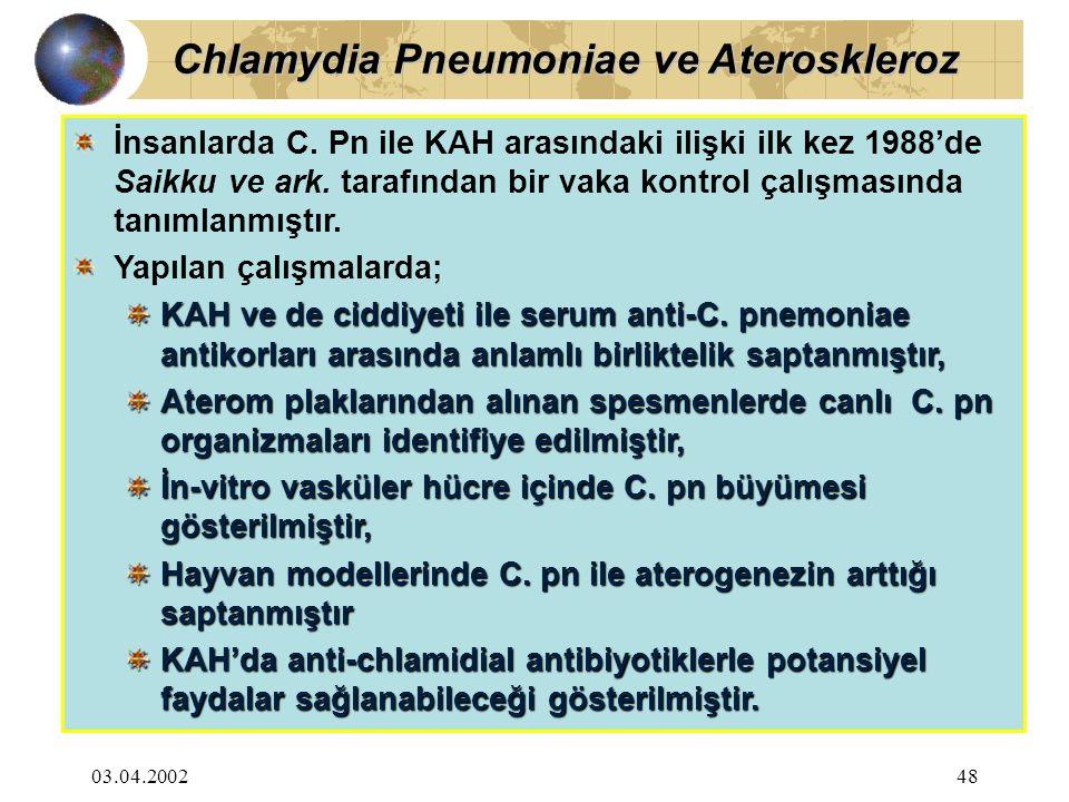 03.04.200248 İnsanlarda C. Pn ile KAH arasındaki ilişki ilk kez 1988'de Saikku ve ark. tarafından bir vaka kontrol çalışmasında tanımlanmıştır. Yapıla