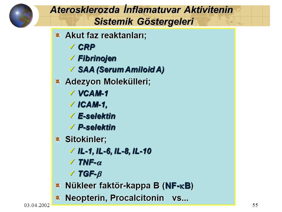 03.04.200255 Akut faz reaktanları; CRP CRP Fibrinojen Fibrinojen SAA (Serum Amiloid A) SAA (Serum Amiloid A) Adezyon Molekülleri; VCAM-1 VCAM-1 ICAM-1, ICAM-1, E-selektin E-selektin P-selektin P-selektinSitokinler; IL-1, IL-6, IL-8, IL-10 IL-1, IL-6, IL-8, IL-10 TNF-  TNF-  TGF-  TGF-  Nükleer faktör-kappa B (NF-  B) Neopterin, Procalcitonin vs...