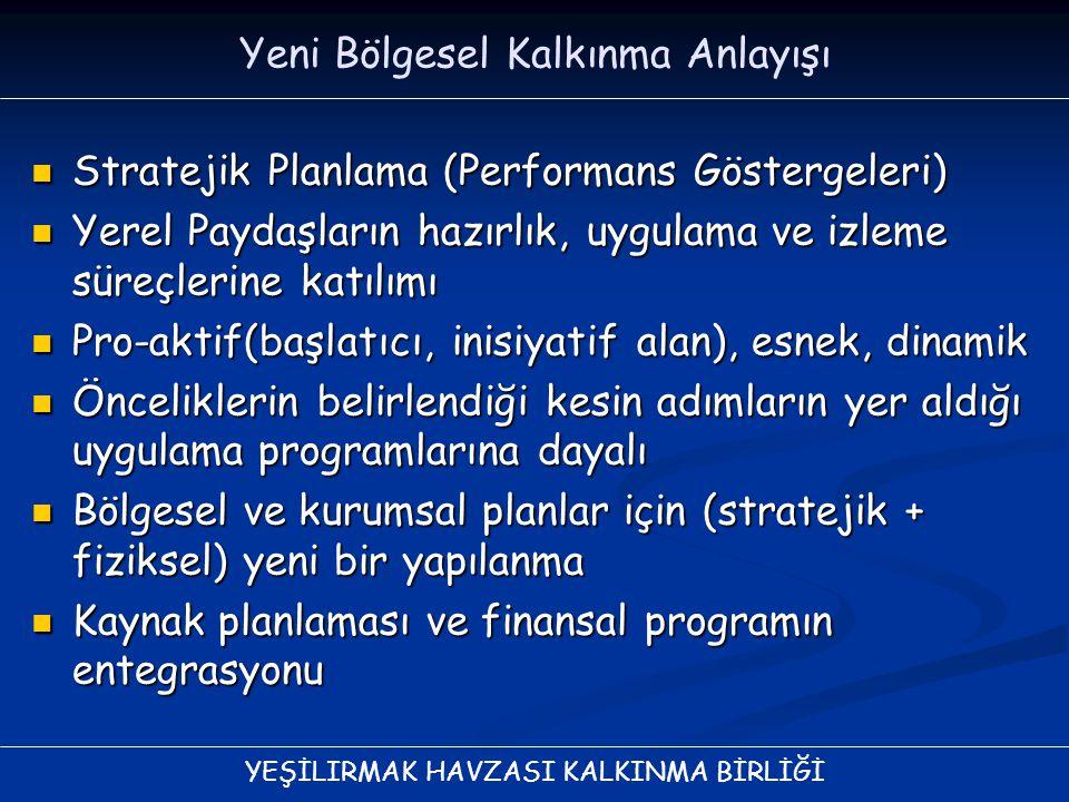 YEŞİLIRMAK HAVZASI KALKINMA BİRLİĞİ Yeni Bölgesel Kalkınma Anlayışı Stratejik Planlama (Performans Göstergeleri) Stratejik Planlama (Performans Göster