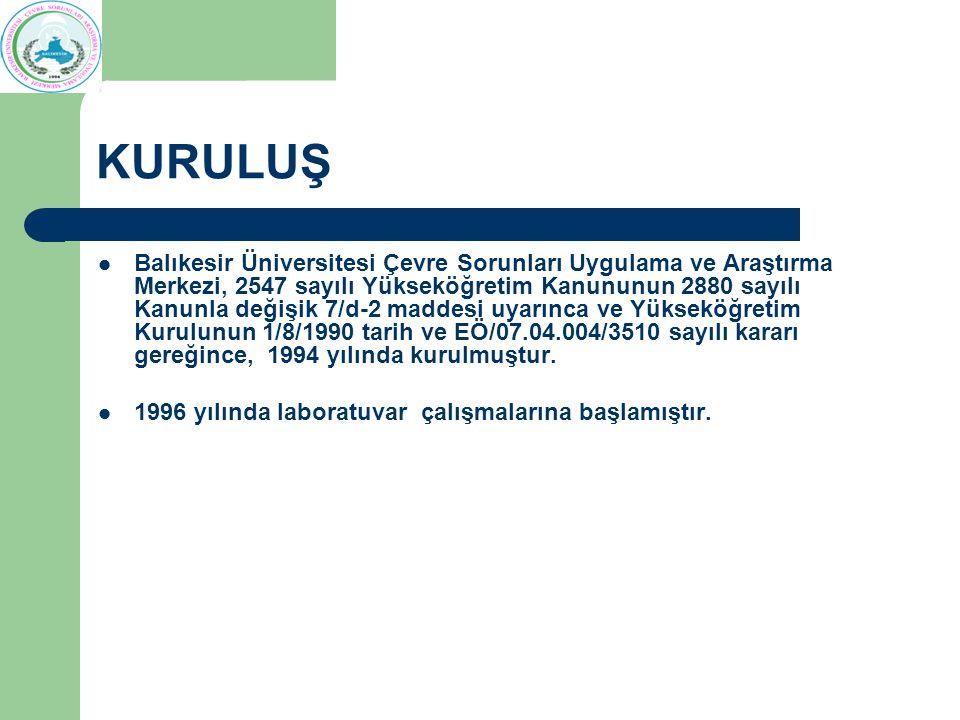 KURULUŞ Balıkesir Üniversitesi Çevre Sorunları Uygulama ve Araştırma Merkezi, 2547 sayılı Yükseköğretim Kanununun 2880 sayılı Kanunla değişik 7/d-2 maddesi uyarınca ve Yükseköğretim Kurulunun 1/8/1990 tarih ve EÖ/07.04.004/3510 sayılı kararı gereğince, 1994 yılında kurulmuştur.