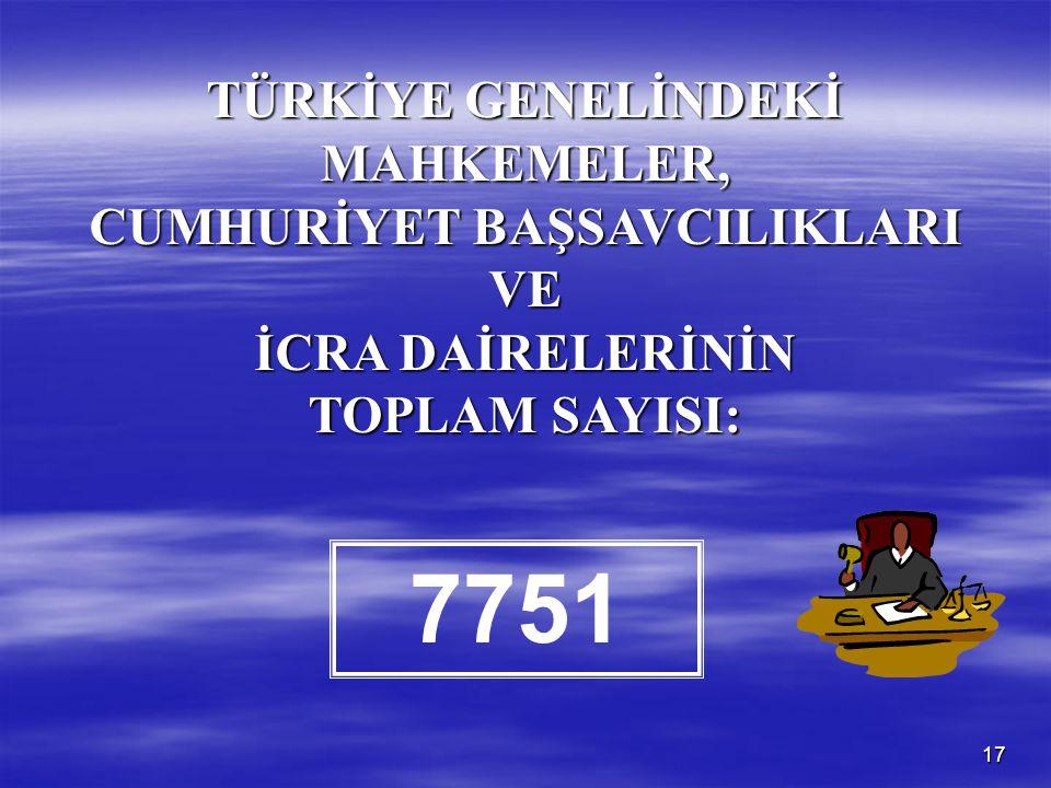 17 TÜRKİYE GENELİNDEKİ MAHKEMELER, CUMHURİYET BAŞSAVCILIKLARI VE İCRA DAİRELERİNİN TOPLAM SAYISI: 7751