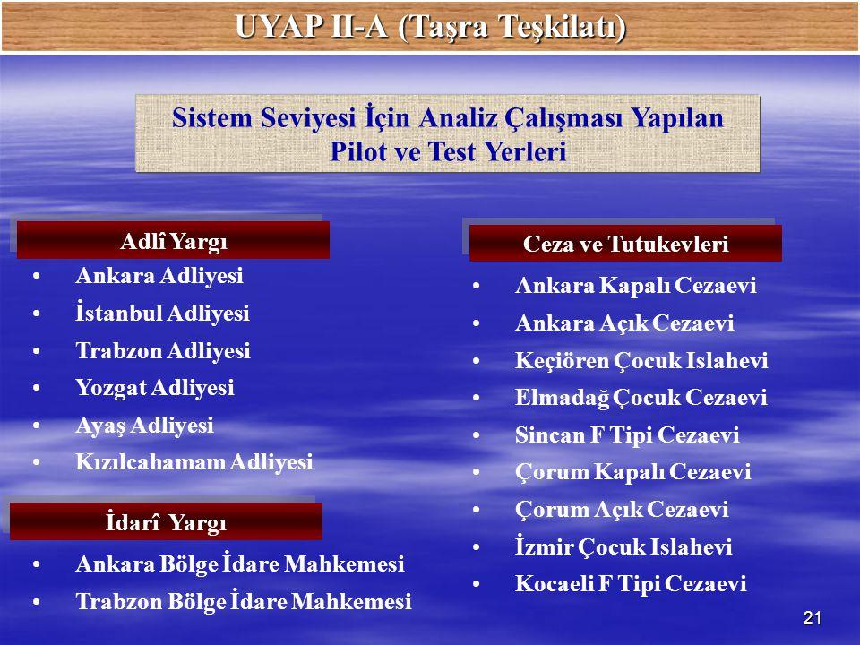 21 Sistem Seviyesi İçin Analiz Çalışması Yapılan Pilot ve Test Yerleri Adlî Yargı Ankara Adliyesi İstanbul Adliyesi Trabzon Adliyesi Yozgat Adliyesi A