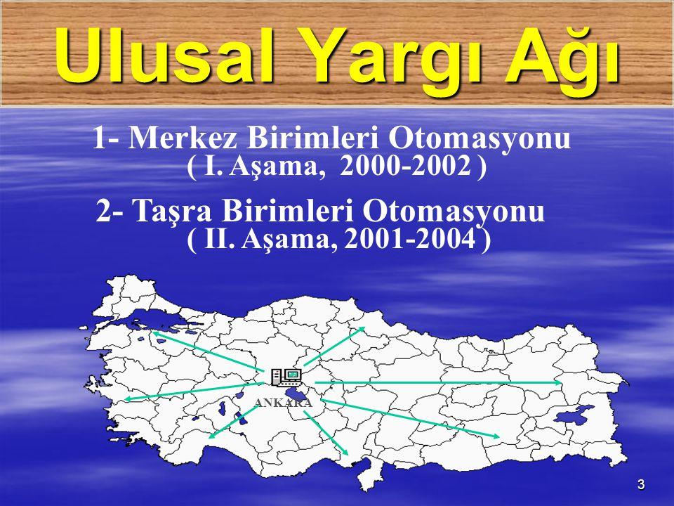 3 Ulusal Yargı Ağı ANKARA 1- Merkez Birimleri Otomasyonu ( I. Aşama, 2000-2002 ) 2- Taşra Birimleri Otomasyonu ( II. Aşama, 2001-2004 )