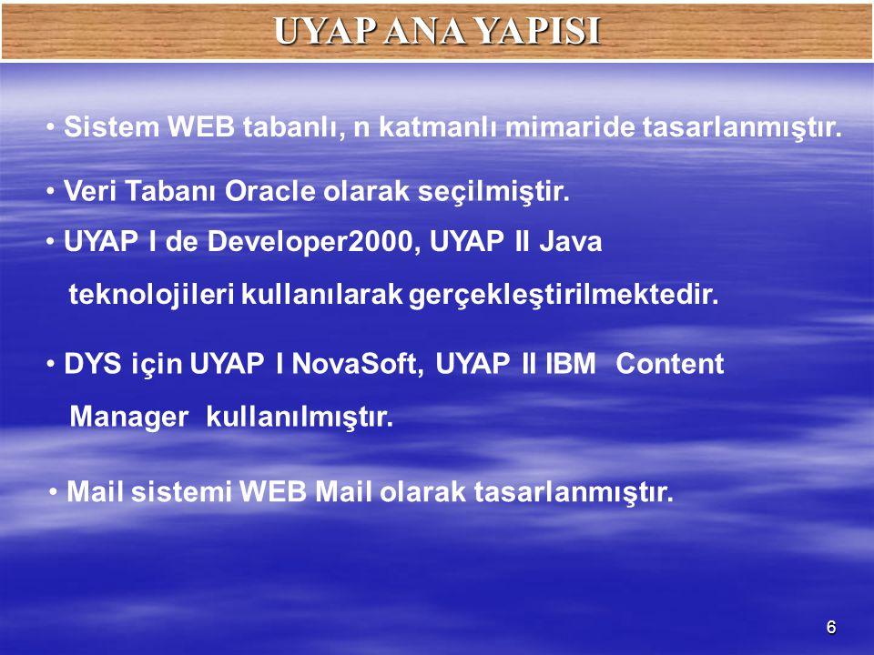 6 Sistem WEB tabanlı, n katmanlı mimaride tasarlanmıştır. Veri Tabanı Oracle olarak seçilmiştir. DYS için UYAP I NovaSoft, UYAP II IBM Content Manager
