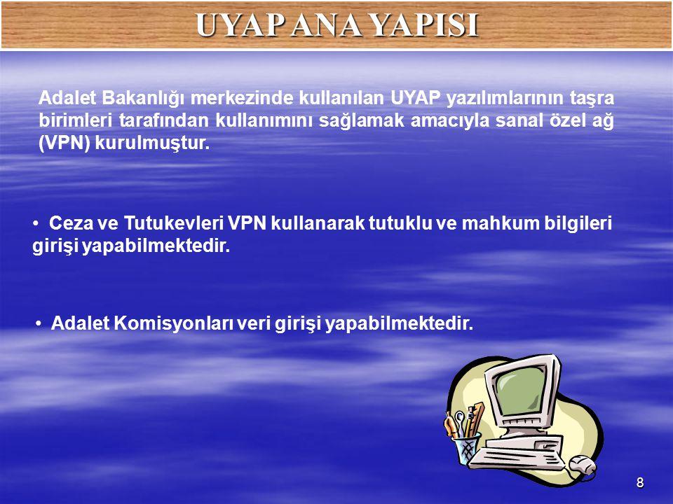 8 Ceza ve Tutukevleri VPN kullanarak tutuklu ve mahkum bilgileri girişi yapabilmektedir. UYAP ANA YAPISI Adalet Bakanlığı merkezinde kullanılan UYAP y