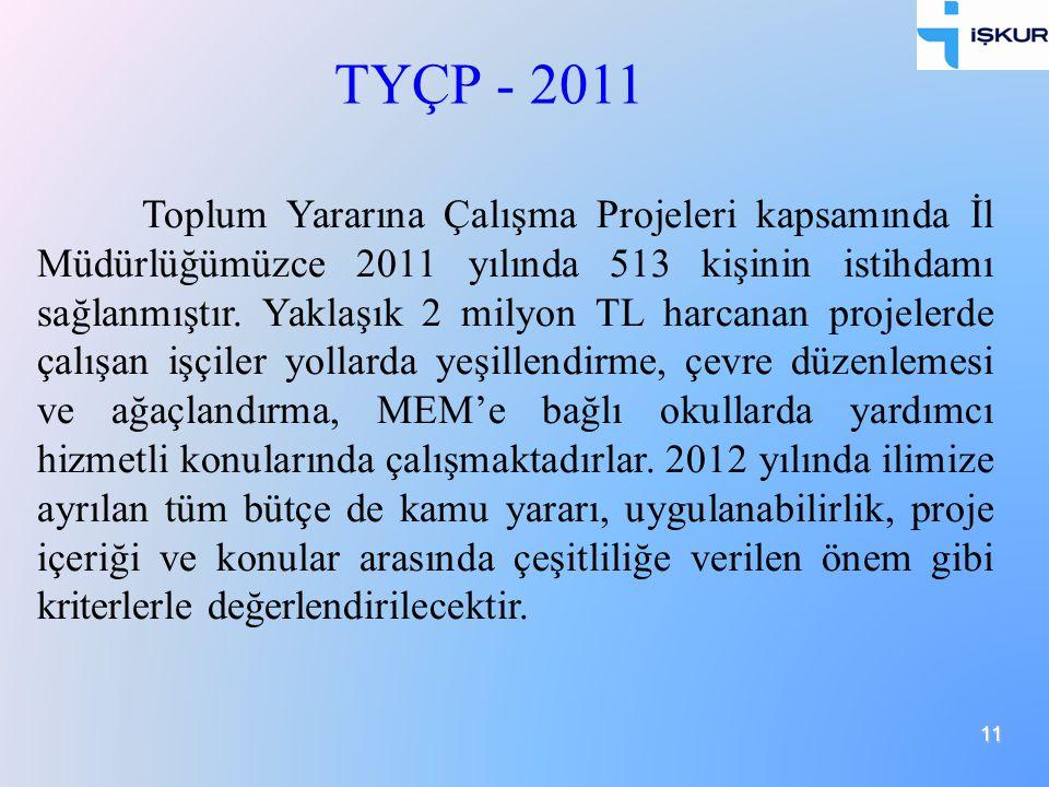 11 Toplum Yararına Çalışma Projeleri kapsamında İl Müdürlüğümüzce 2011 yılında 513 kişinin istihdamı sağlanmıştır. Yaklaşık 2 milyon TL harcanan proje