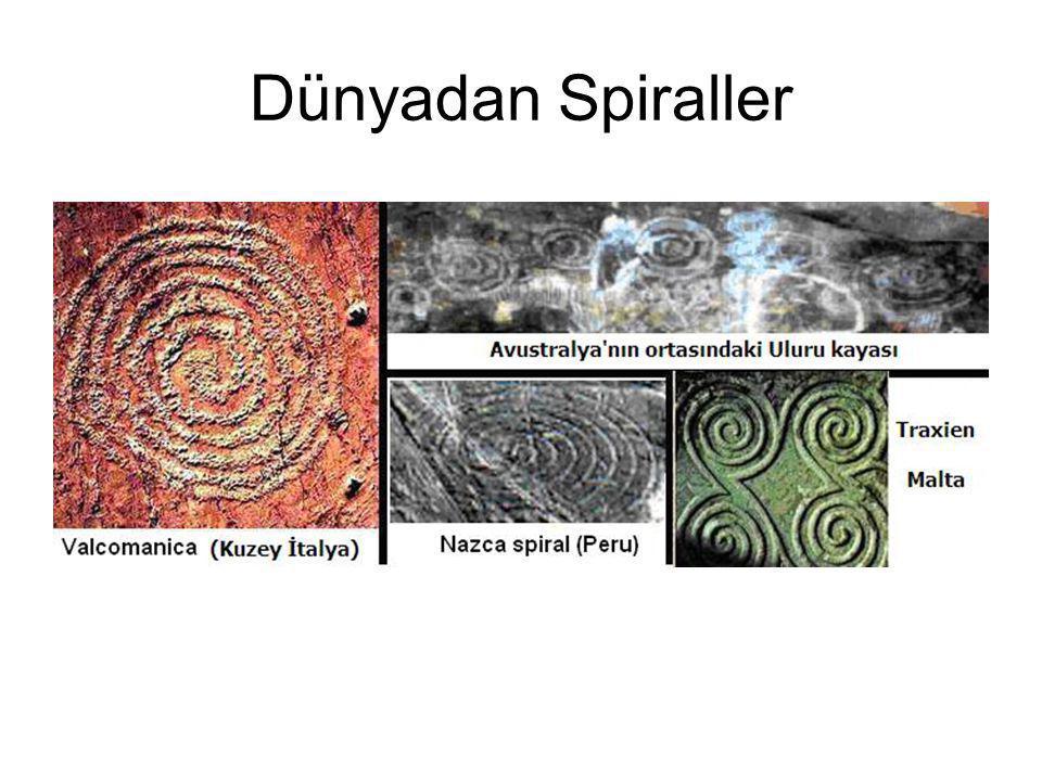 Dünyadan Spiraller