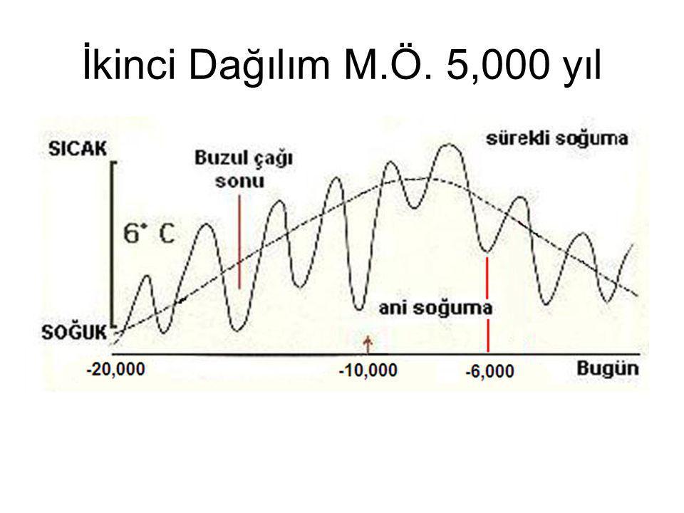 İkinci Dağılım M.Ö. 5,000 yıl