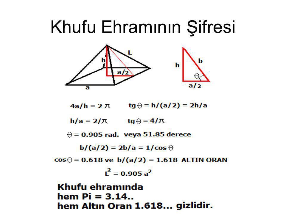 Khufu Ehramının Şifresi