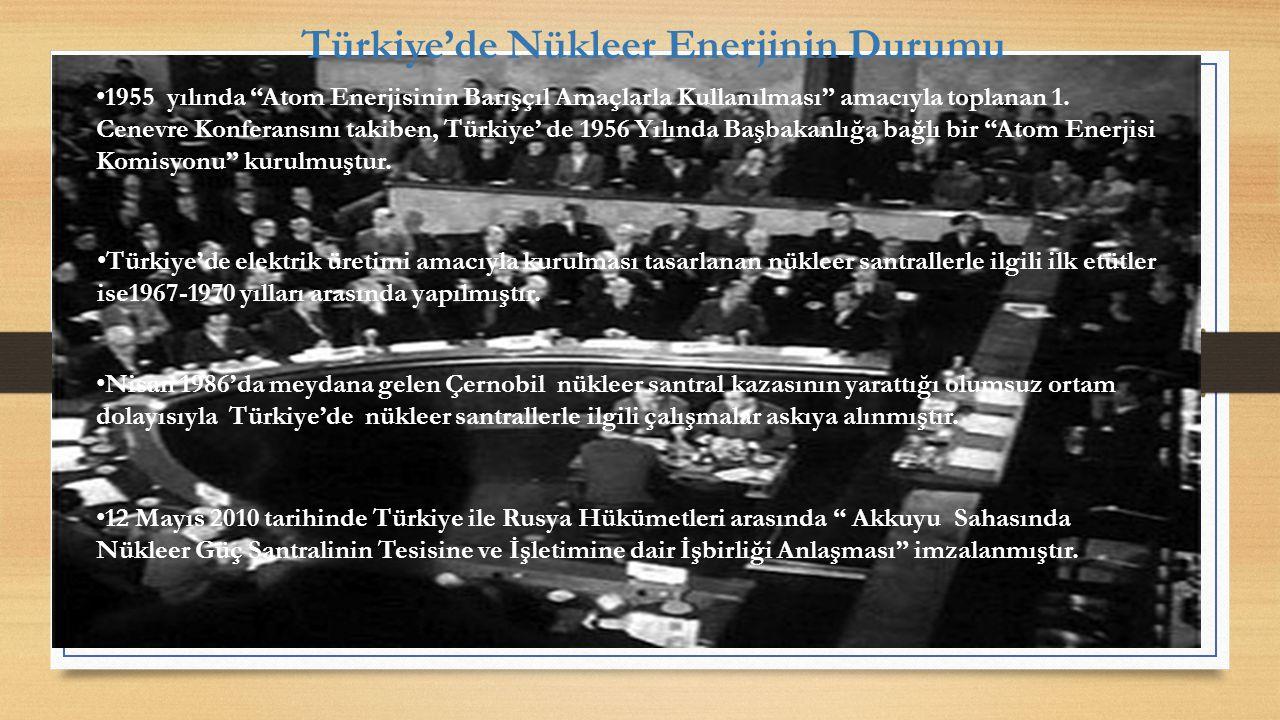 Türkiye'de Nükleer Enerjinin Durumu 1955 yılında Atom Enerjisinin Barışçıl Amaçlarla Kullanılması amacıyla toplanan 1.