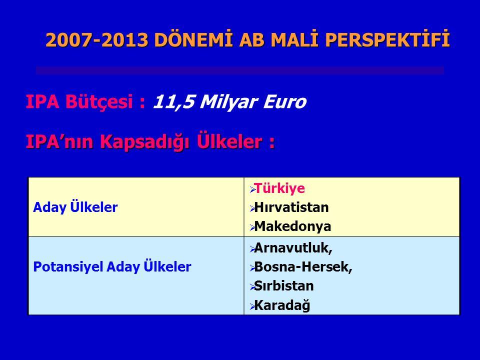 IPA'nın Kapsadığı Ülkeler : Aday Ülkeler  Türkiye  Hırvatistan  Makedonya Potansiyel Aday Ülkeler  Arnavutluk,  Bosna-Hersek,  Sırbistan  Karadağ IPA Bütçesi : 11,5 Milyar Euro 2007-2013 DÖNEMİ AB MALİ PERSPEKTİFİ