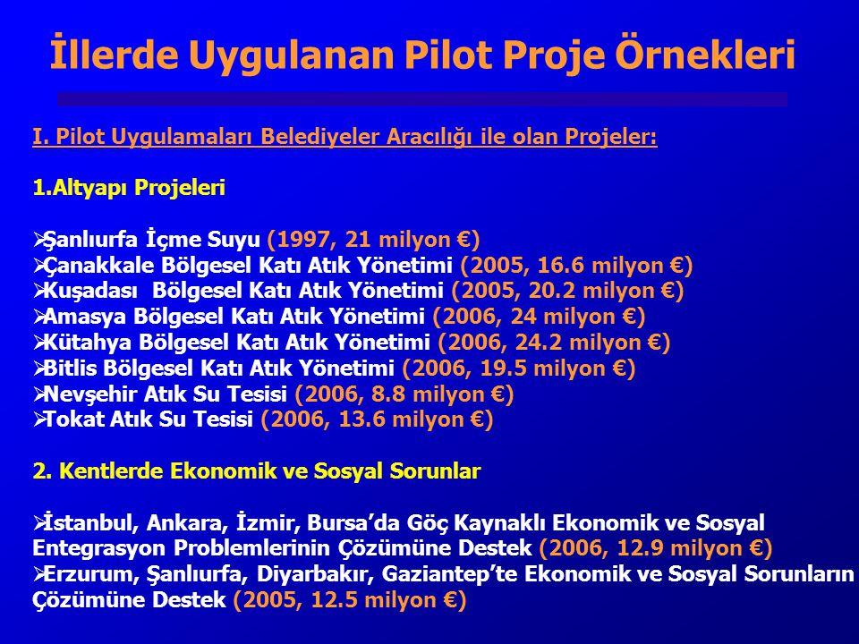 İllerde Uygulanan Pilot Proje Örnekleri I.
