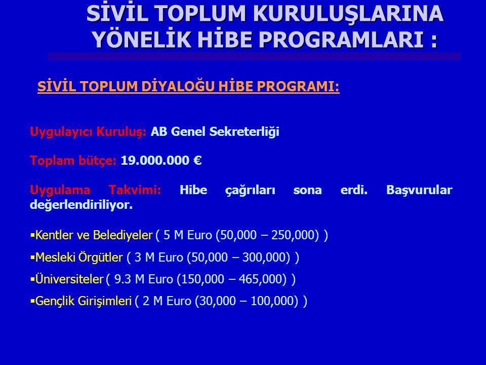 SİVİL TOPLUM KURULUŞLARINA YÖNELİK HİBE PROGRAMLARI : Uygulayıcı Kuruluş: AB Genel Sekreterliği Toplam bütçe: 19.000.000 € Uygulama Takvimi: Hibe çağrıları sona erdi.