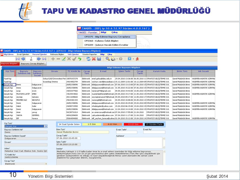 Yönetim Bilgi Sistemleri Şubat 2014 9 TAPU VE KADASTRO GENEL MÜDÜRLÜĞÜ