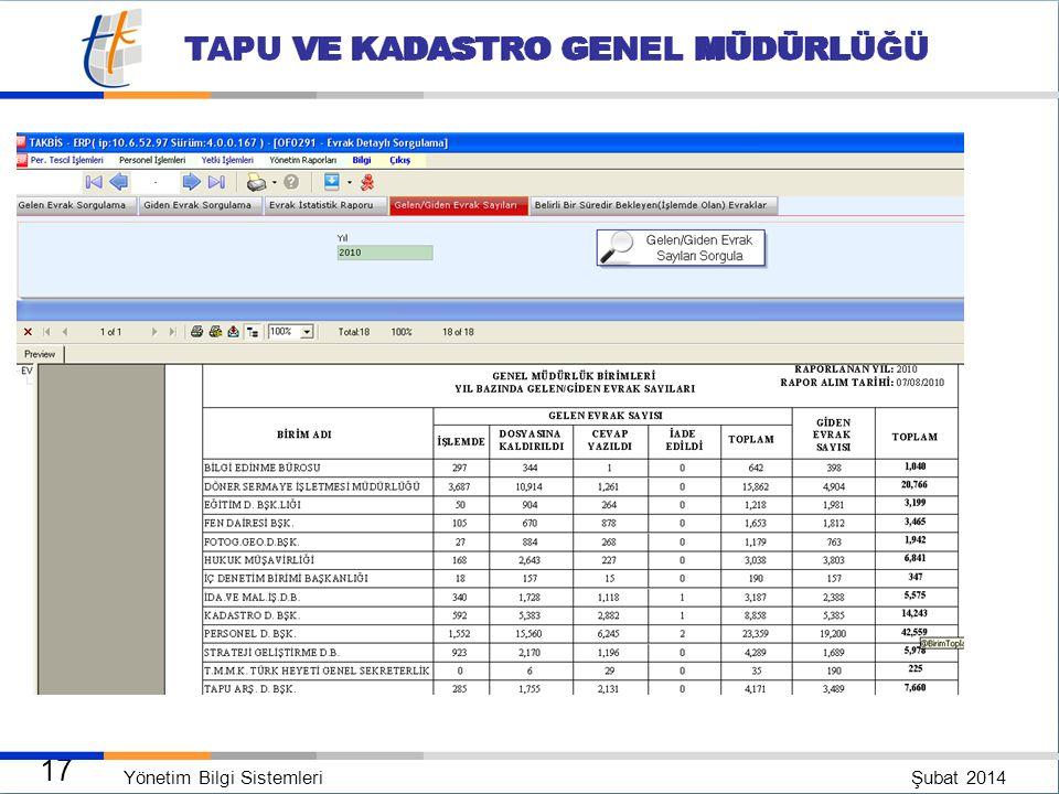 Yönetim Bilgi Sistemleri Şubat 2014 16 TAPU VE KADASTRO GENEL MÜDÜRLÜĞÜ