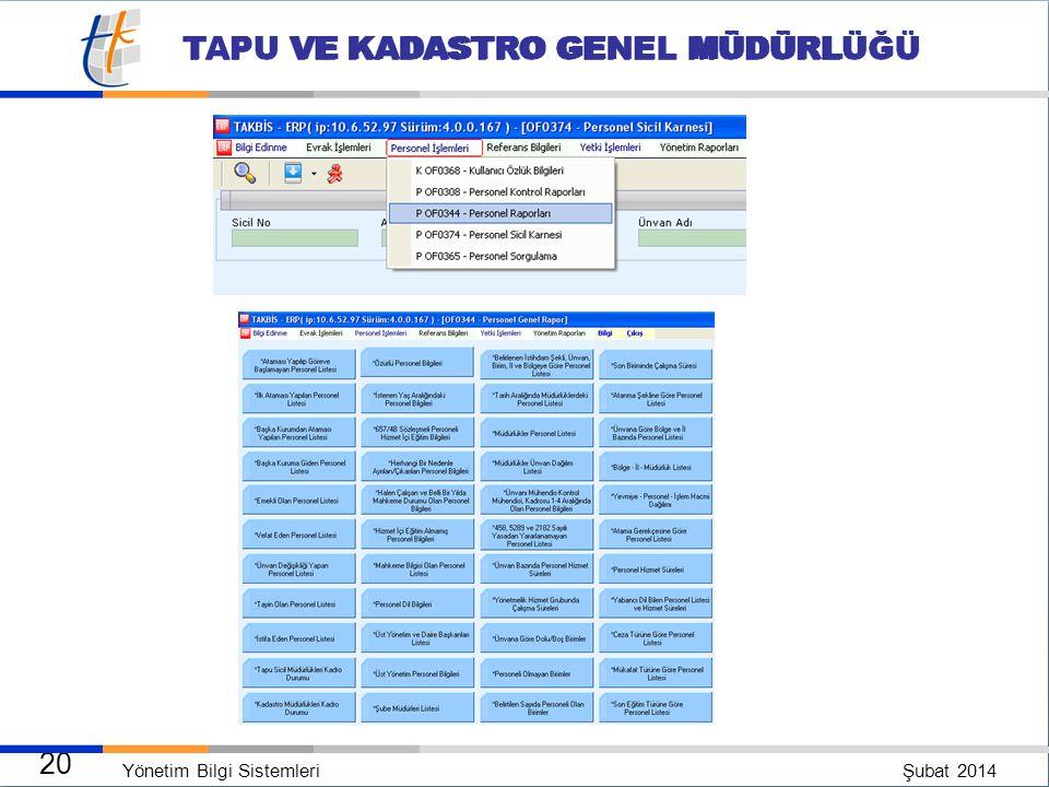 Yönetim Bilgi Sistemleri Şubat 2014 19 TAPU VE KADASTRO GENEL MÜDÜRLÜĞÜ İnsan Kaynakları Bilgileri (Personel İşlemleri)