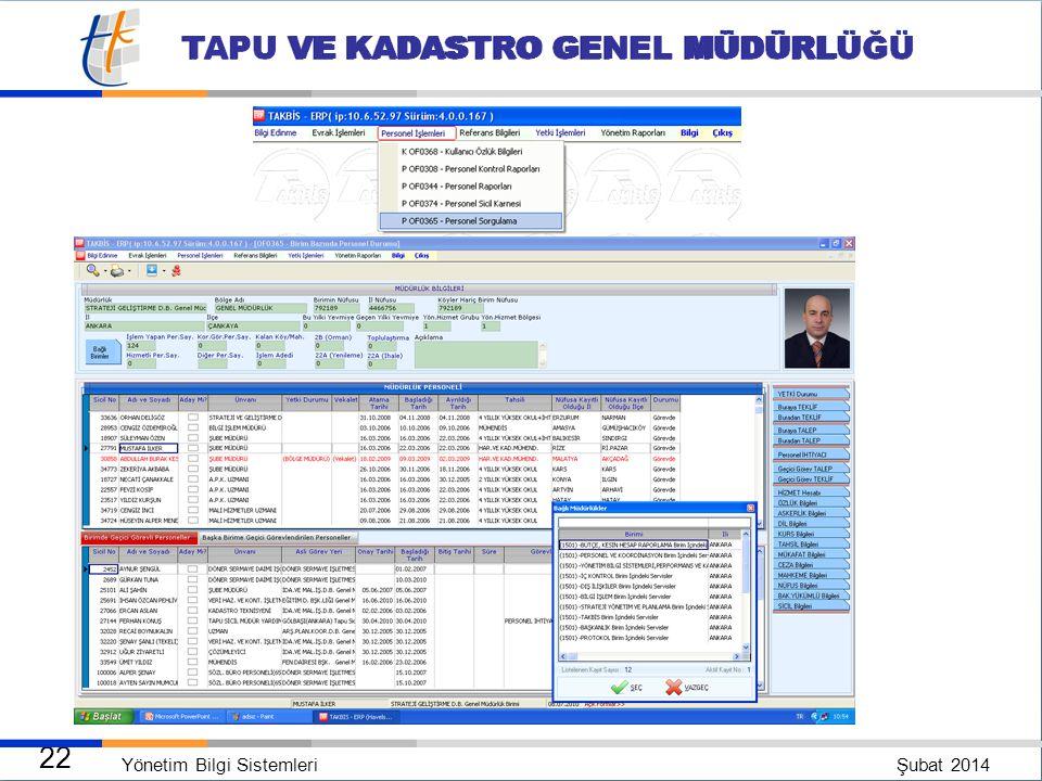 Yönetim Bilgi Sistemleri Şubat 2014 21 TAPU VE KADASTRO GENEL MÜDÜRLÜĞÜ