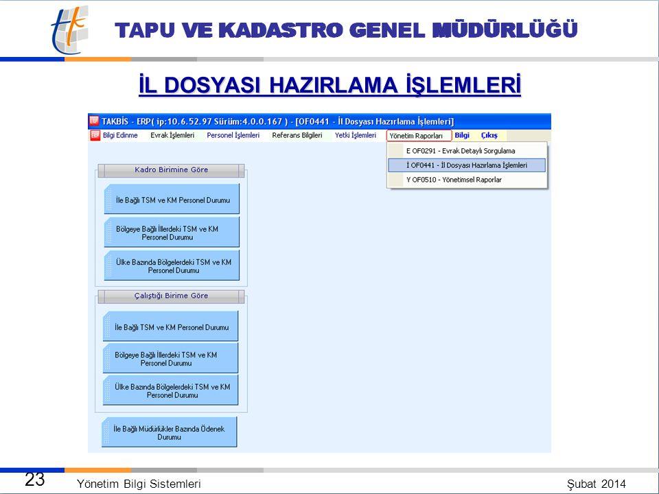 Yönetim Bilgi Sistemleri Şubat 2014 22 TAPU VE KADASTRO GENEL MÜDÜRLÜĞÜ