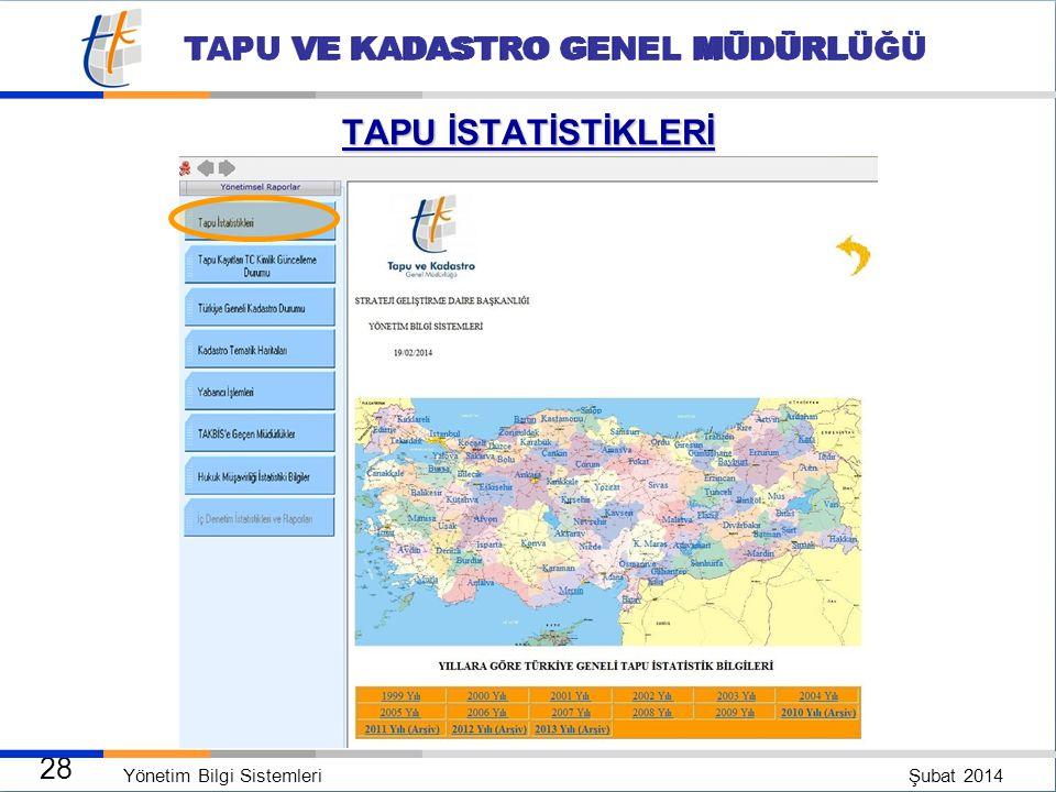 Yönetim Bilgi Sistemleri Şubat 2014 27 TAPU VE KADASTRO GENEL MÜDÜRLÜĞÜ TAPU İSTATİSTİKLERİ