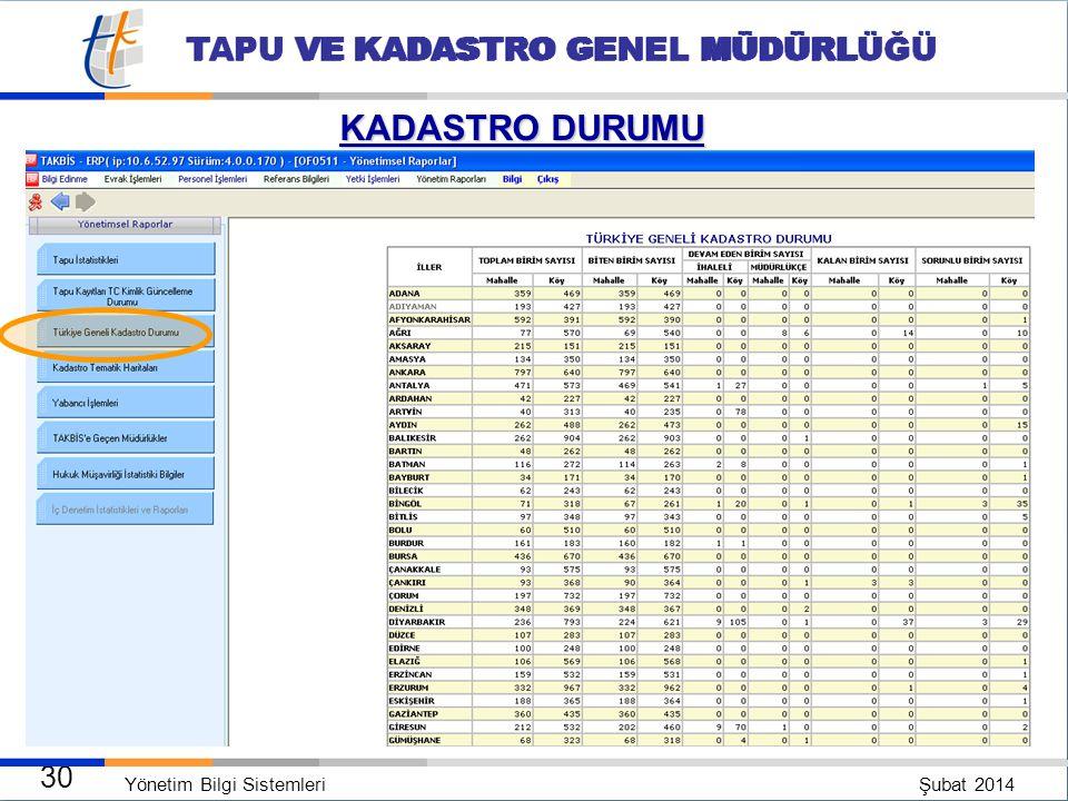 Yönetim Bilgi Sistemleri Şubat 2014 29 TAPU VE KADASTRO GENEL MÜDÜRLÜĞÜ TAPU İSTATİSTİKLERİ