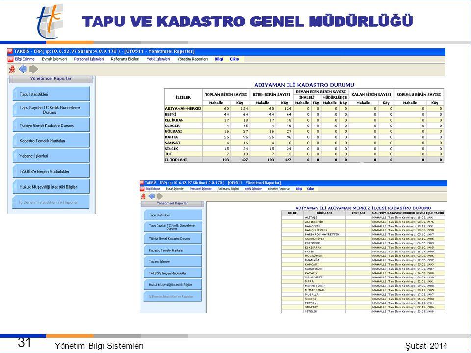 Yönetim Bilgi Sistemleri Şubat 2014 30 TAPU VE KADASTRO GENEL MÜDÜRLÜĞÜ KADASTRO DURUMU
