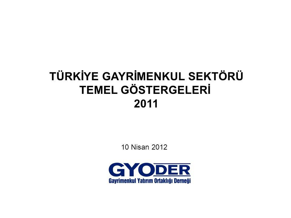 TÜRKİYE GAYRİMENKUL SEKTÖRÜ TEMEL GÖSTERGELERİ 2011 10 Nisan 2012