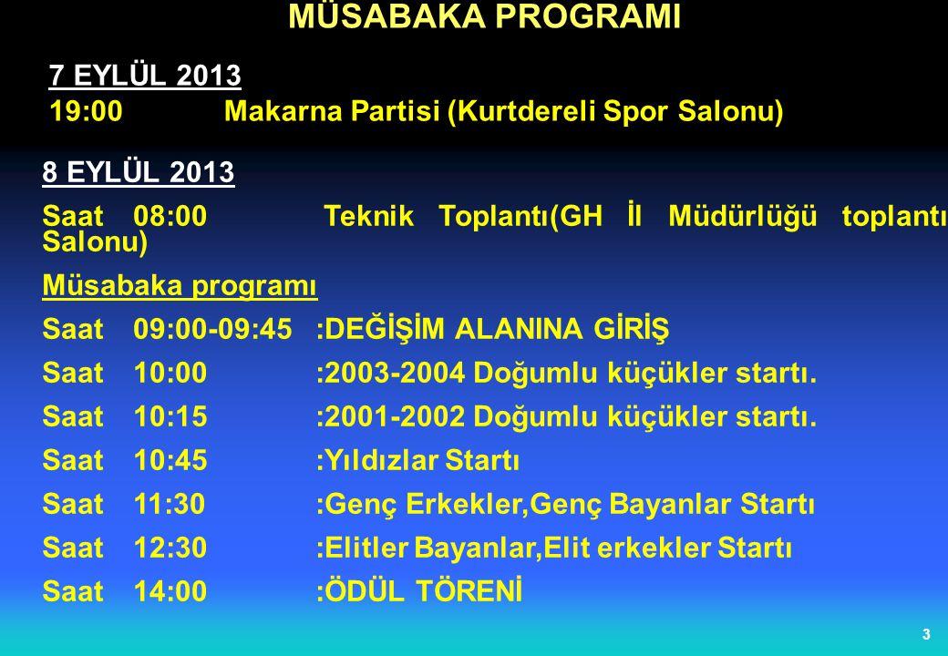 4 (2003-2004) Doğumlu Küçükler: (100 m yüzme)+(500 m koşu) (2001-2002) Doğumlu Küçükler : (200m yüzme)+(1000 m koşu) Yıldızlar : (400 m yüzme)+( 1500 m koşu) Gençler : (1000m yüzme )+(4000 m koşu) Elitler : (1000 m yüzme)+(4000 m koşu) Müsabaka;