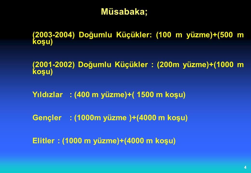 5 Yüzme parkuru: (2003-2004) Doğumlu Küçükler 100 m 1 TUR (2001-2002) Doğumlu Küçükler 200 m 2 TUR START KOŞU PARKURU