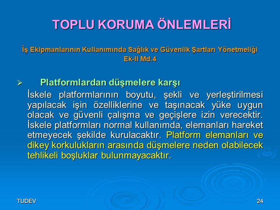 TUDEV25 TOPLU KORUMA ÖNLEMLERİ TOPLU KORUMA ÖNLEMLERİ İşyeri Bina ve Eklen.