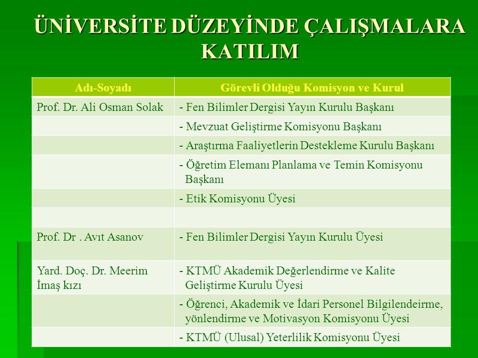 ÜNİVERSİTE DÜZEYİNDE ÇALIŞMALARA KATILIM Adı-SoyadıGörevli Olduğu Komisyon ve Kurul Prof. Dr. Ali Osman Solak- Fen Bilimler Dergisi Yayın Kurulu Başka