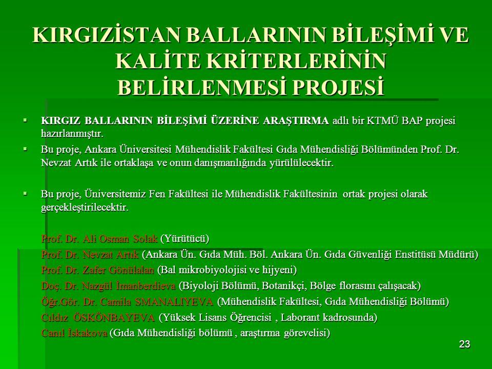  KIRGIZ BALLARININ BİLEŞİMİ ÜZERİNE ARAŞTIRMA adlı bir KTMÜ BAP projesi hazırlanmıştır.  Bu proje, Ankara Üniversitesi Mühendislik Fakültesi Gıda Mü